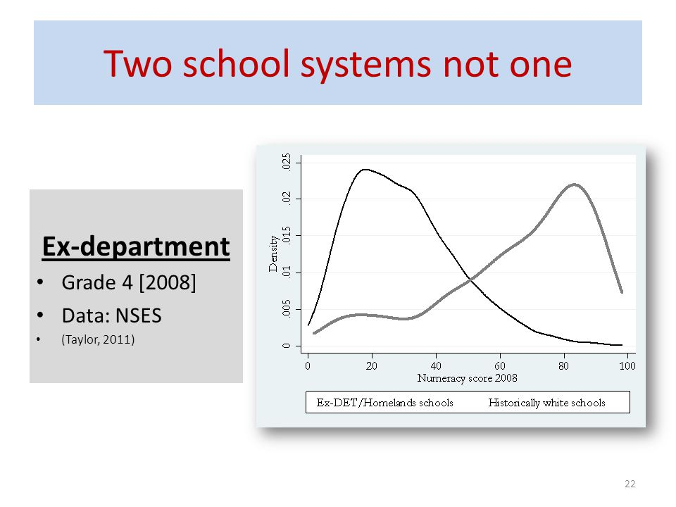 Two school systems not one