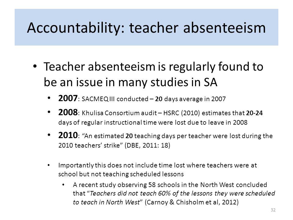 Accountability: teacher absenteeism