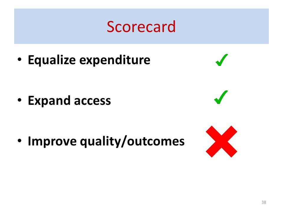 Scorecard Equalize expenditure Expand access Improve quality/outcomes