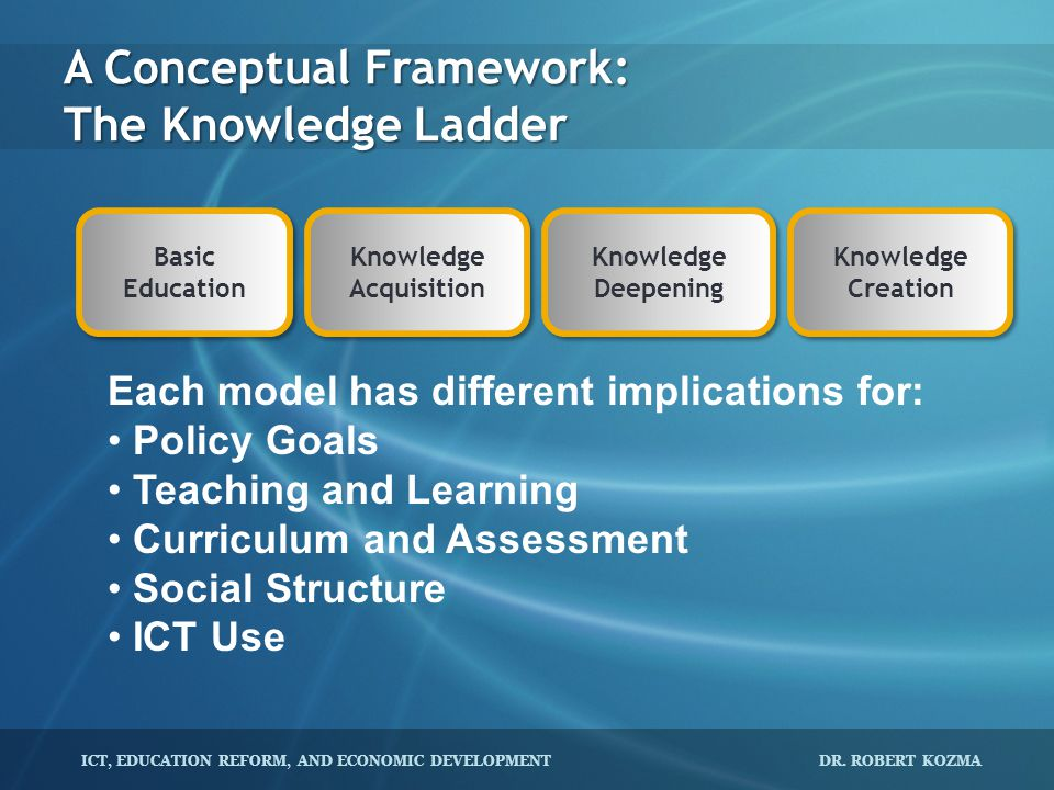 A Conceptual Framework: The Knowledge Ladder