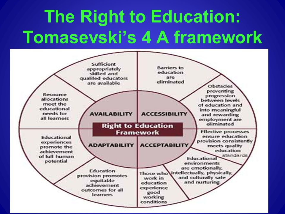 The Right to Education: Tomasevski's 4 A framework