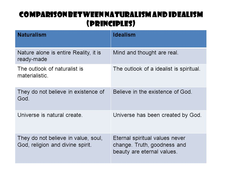 Comparison between naturalism and idealism (principles)