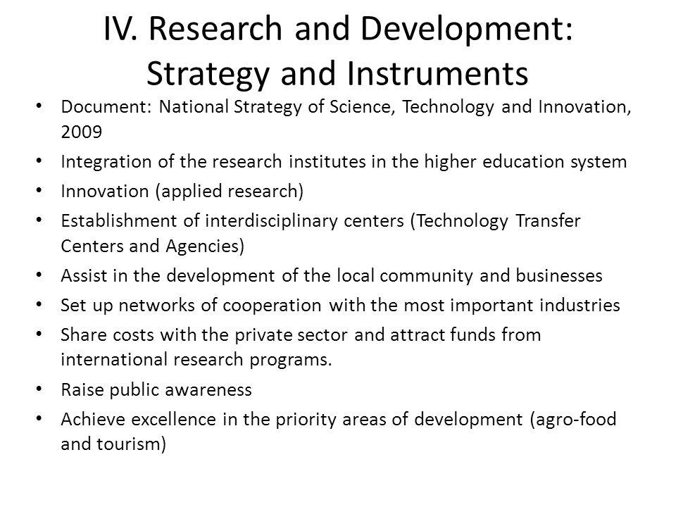 IV. Research and Development: Strategy and Instruments