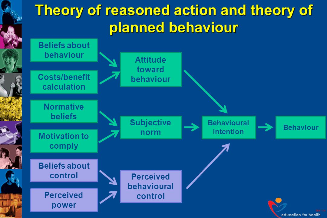 Theory of reasoned action and theory of planned behaviour