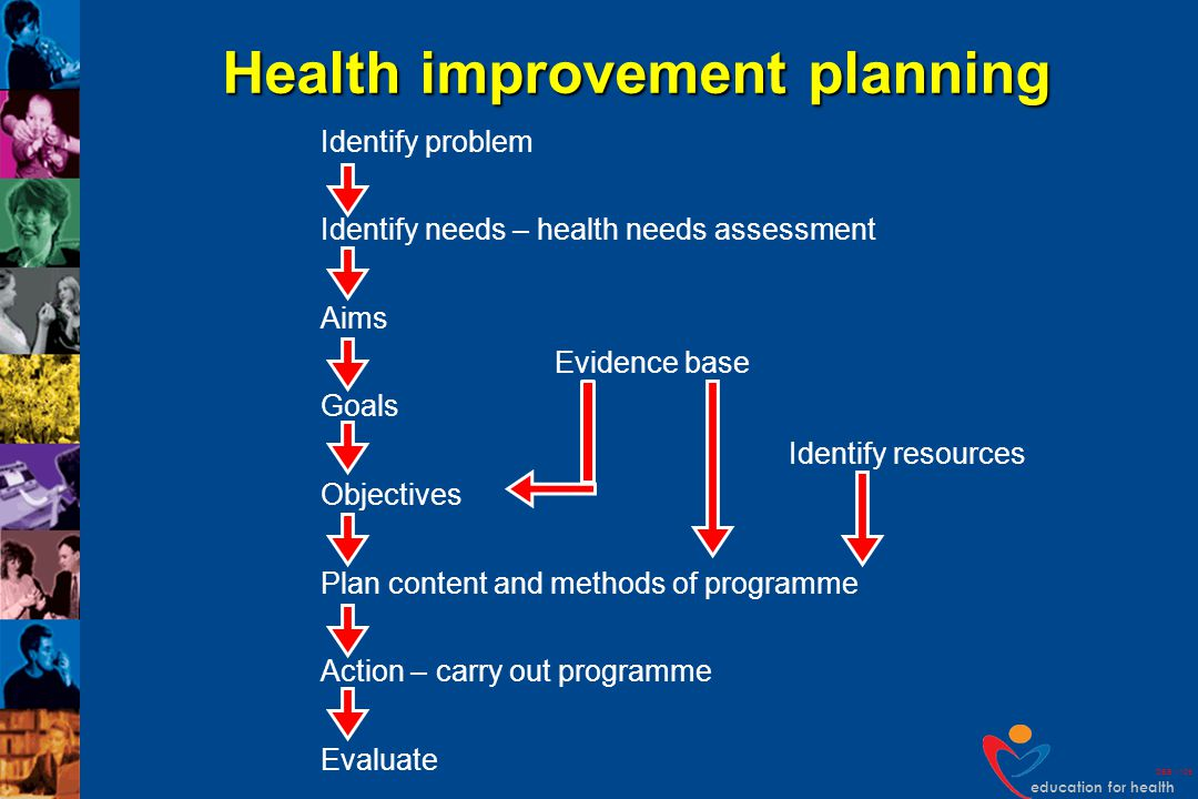 Health improvement planning