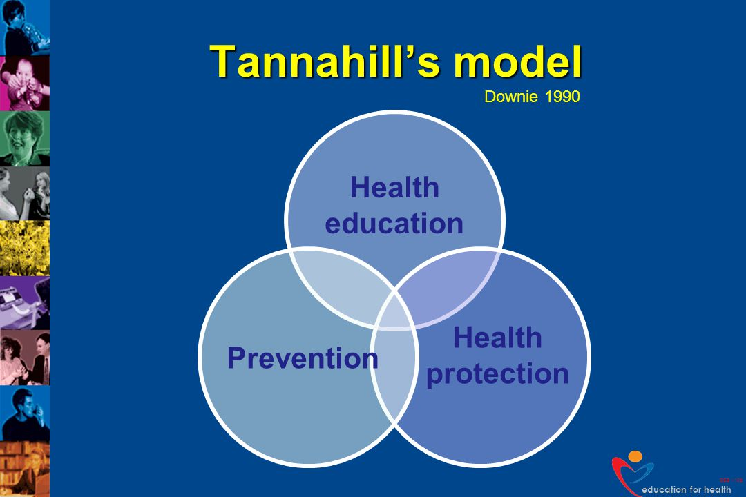 Tannahill's model Health education protection Prevention Downie 1990