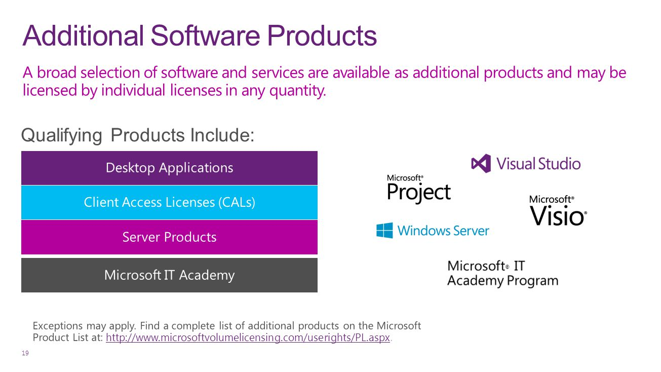Additional Software Products