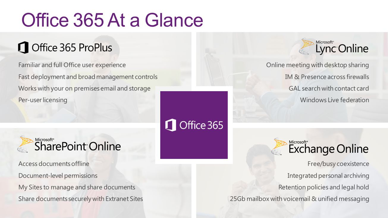 4/2/2017 Office 365 At a Glance. Familiar and full Office user experience Fast deployment and broad management controls.