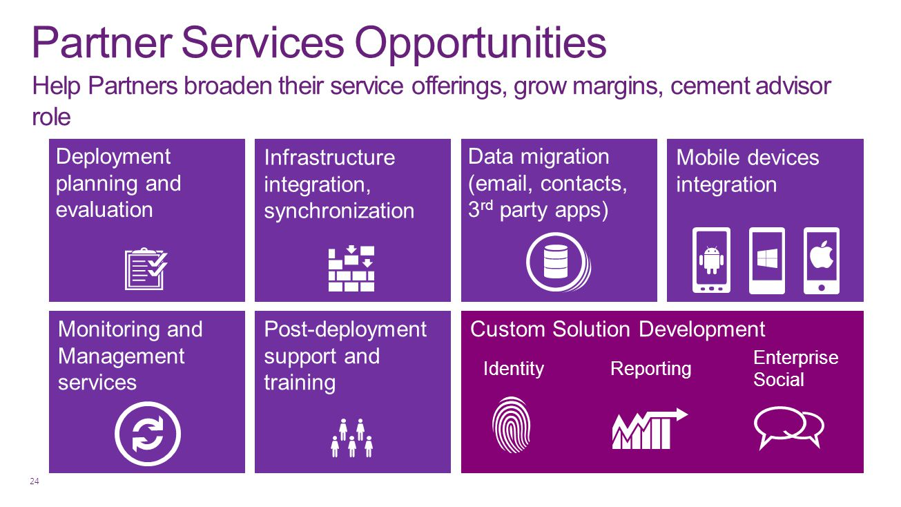 Partner Services Opportunities