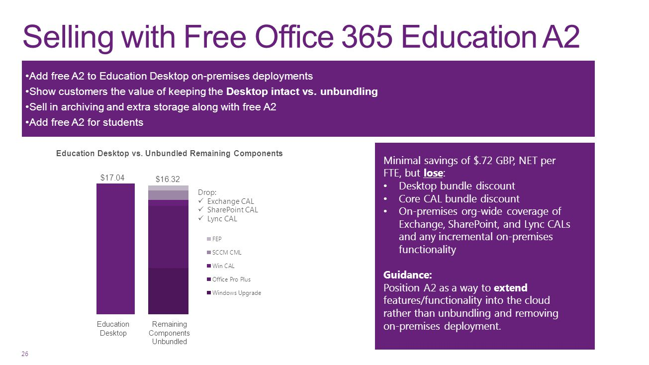 Selling with Free Office 365 Education A2