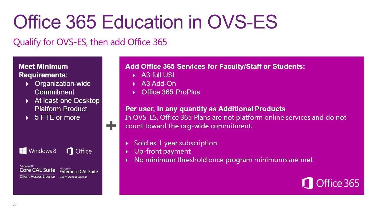 Office 365 Education in OVS-ES