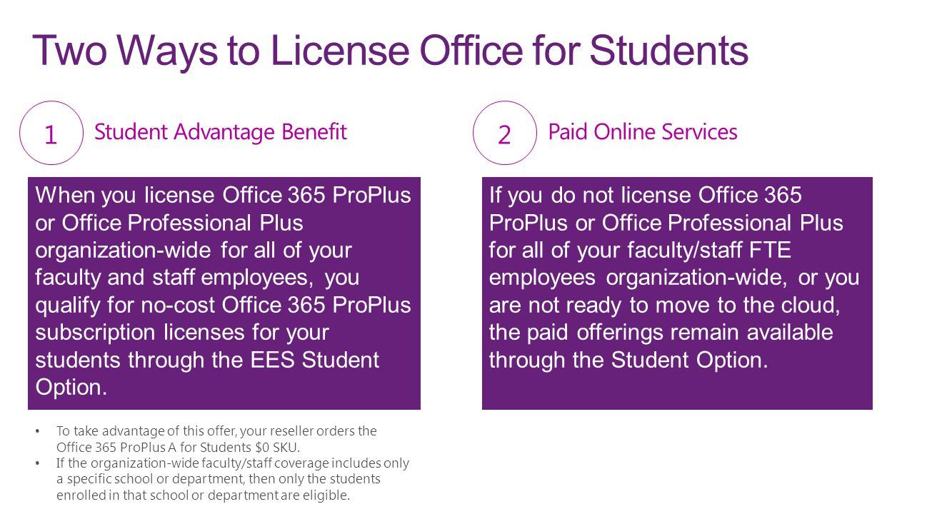 Two Ways to License Office for Students