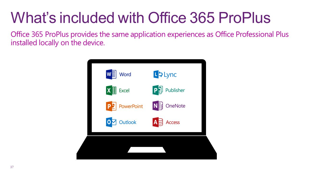 What's included with Office 365 ProPlus