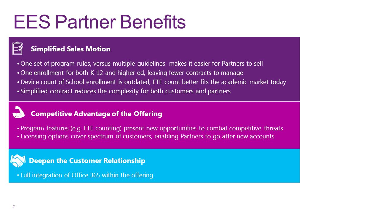 EES Partner Benefits Simplified Sales Motion