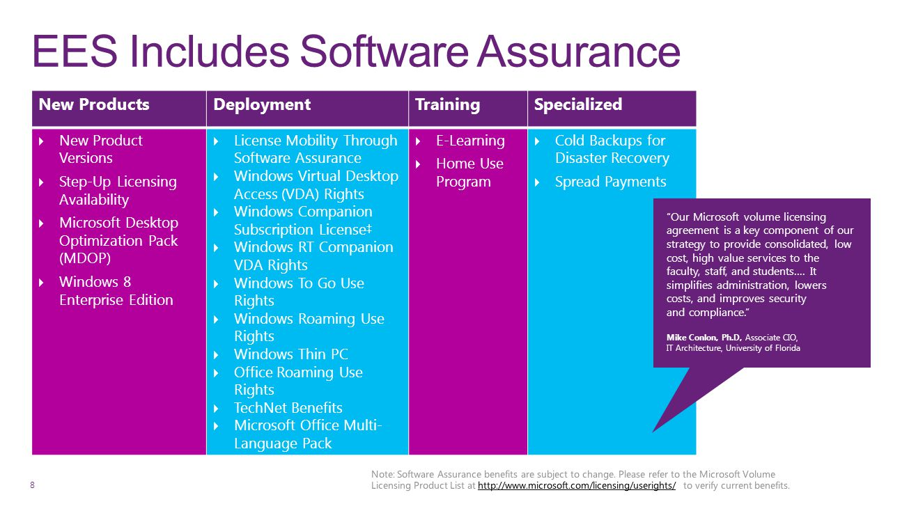 EES Includes Software Assurance