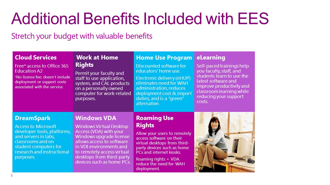 Additional Benefits Included with EES