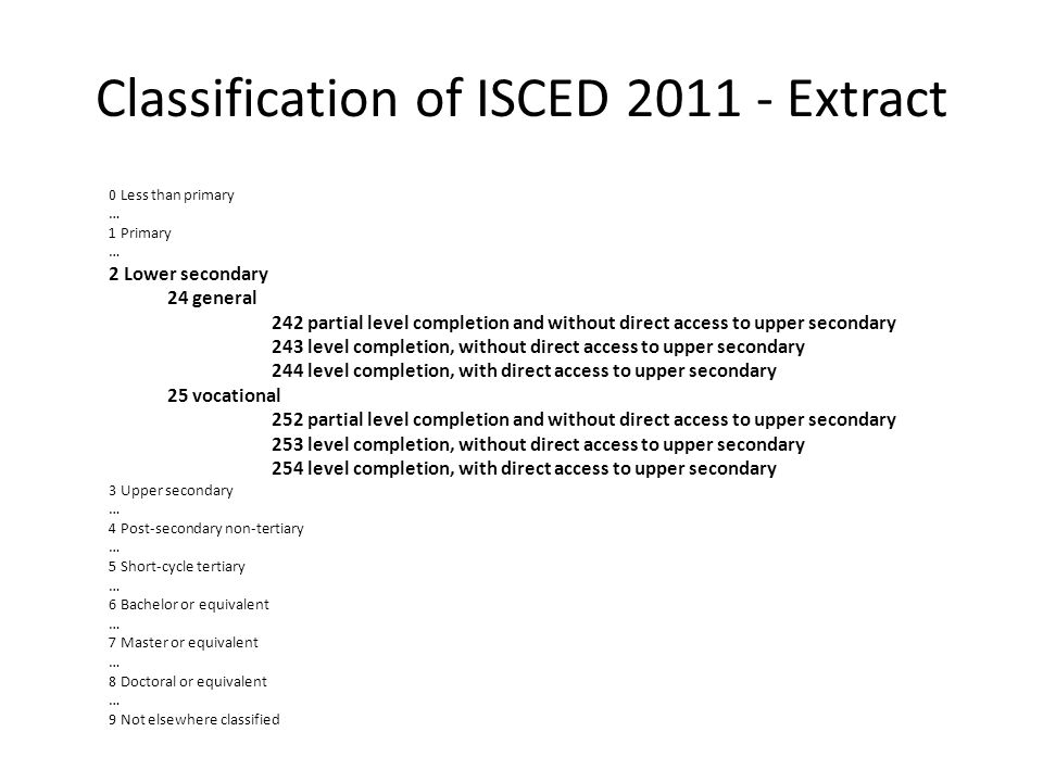 Classification of ISCED 2011 - Extract