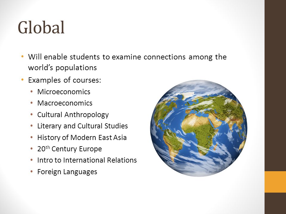 Global Will enable students to examine connections among the world's populations. Examples of courses: