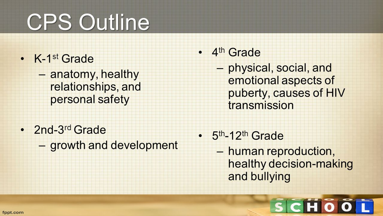 CPS Outline 4th Grade. physical, social, and emotional aspects of puberty, causes of HIV transmission.