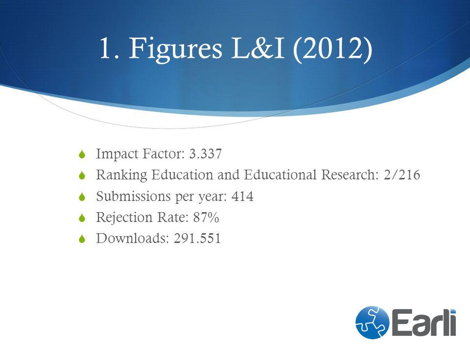 1. Figures L&I (2012) Impact Factor: 3.337