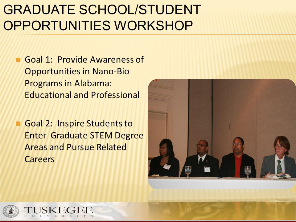 Graduate School/Student Opportunities Workshop