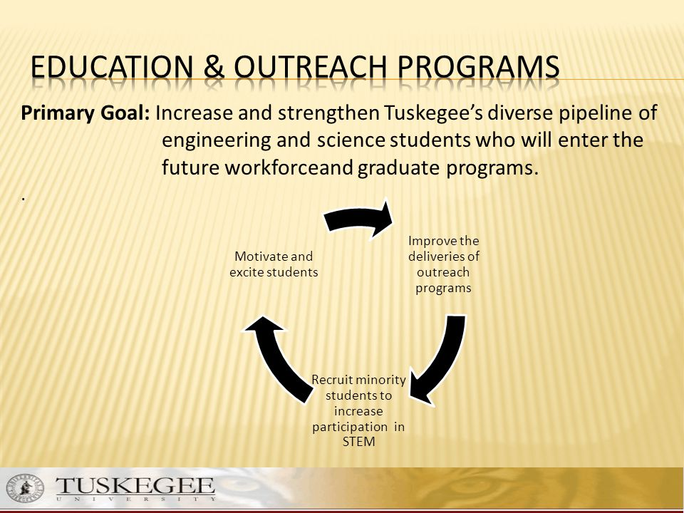 Education & Outreach Programs