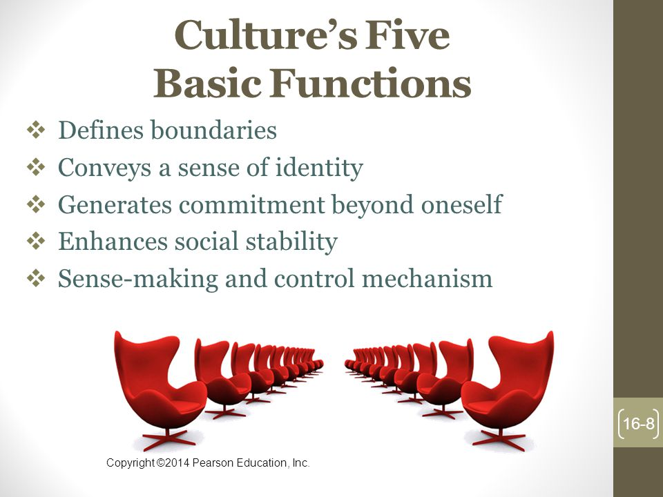 Culture's Five Basic Functions