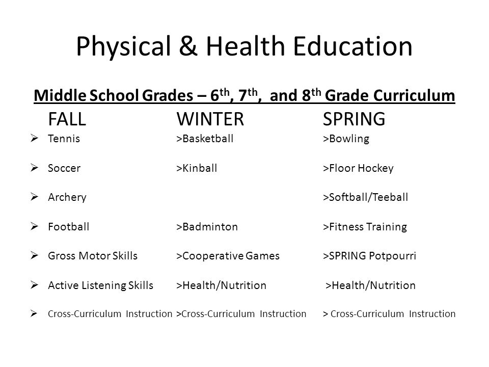 Physical & Health Education