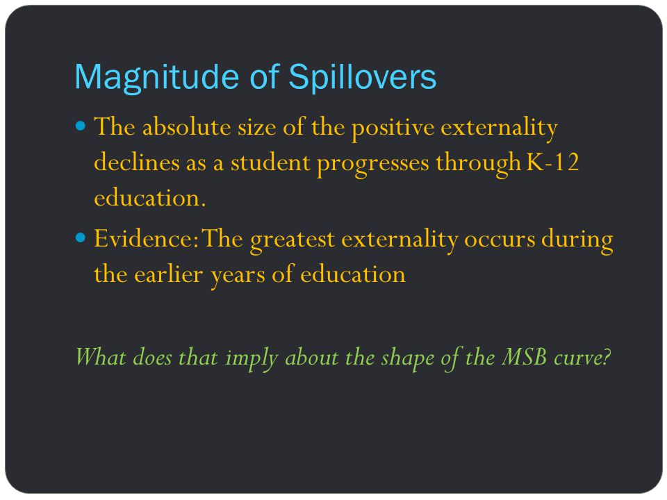 Magnitude of Spillovers