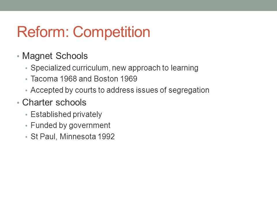 Reform: Competition Magnet Schools Charter schools