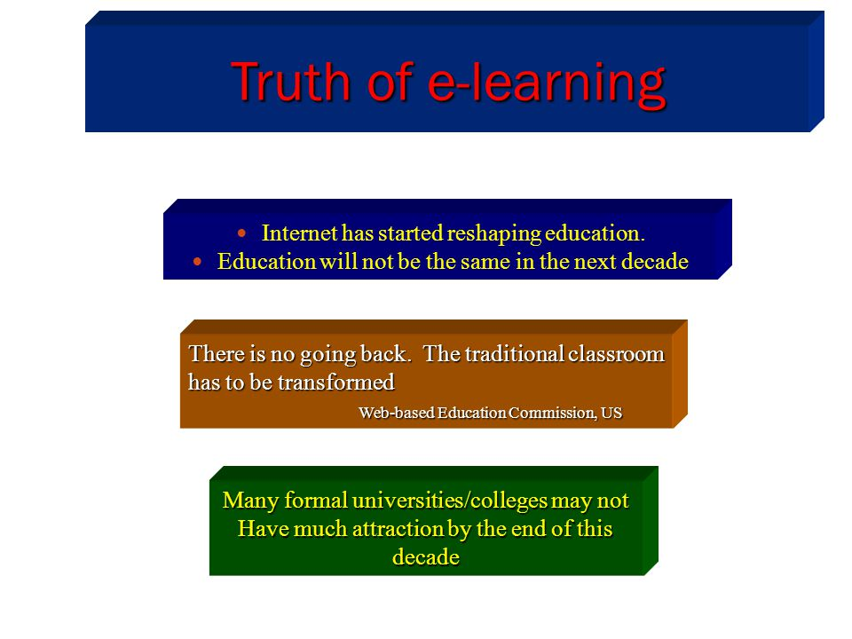 Truth of e-learning Internet has started reshaping education.