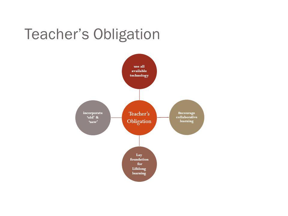 Teacher's Obligation Encourage collaborative learning Obligation