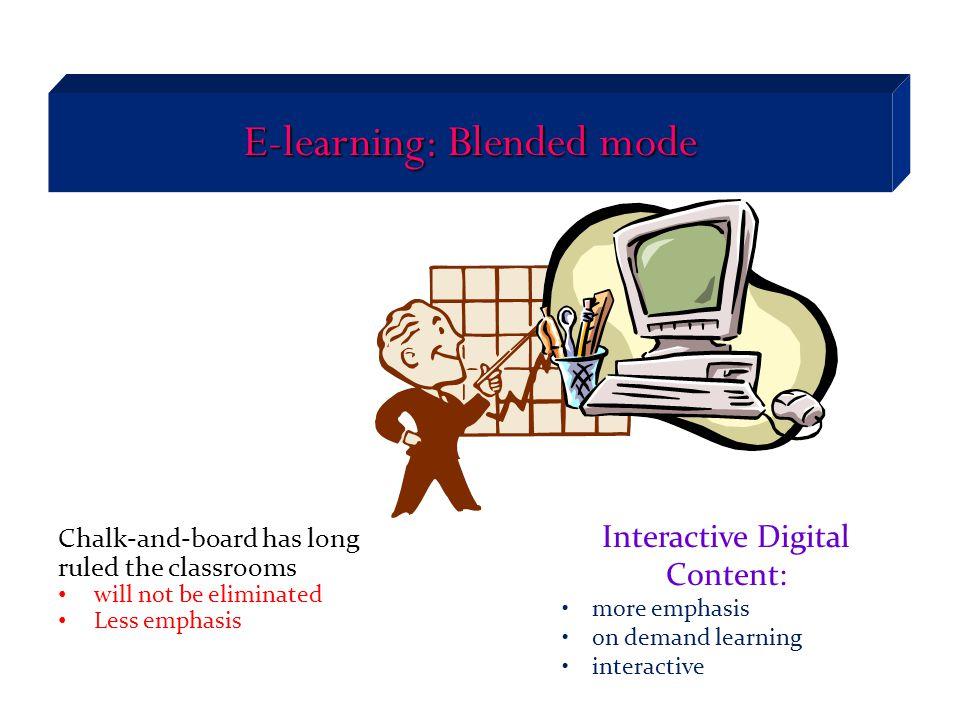E-learning: Blended mode