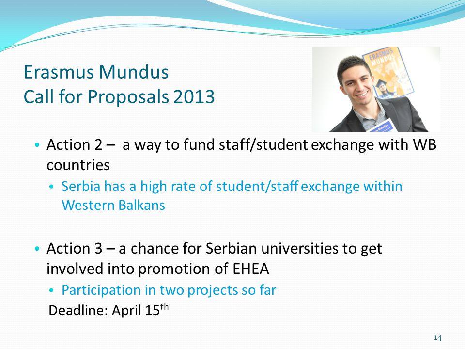 Erasmus Mundus Call for Proposals 2013
