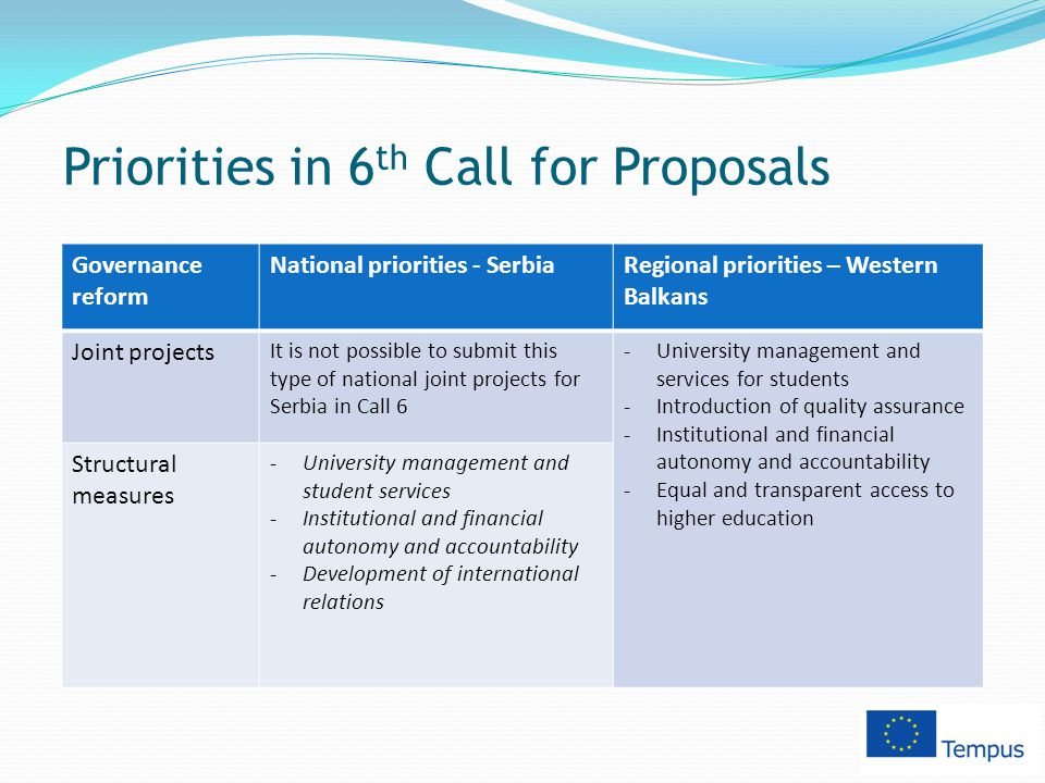 Priorities in 6th Call for Proposals