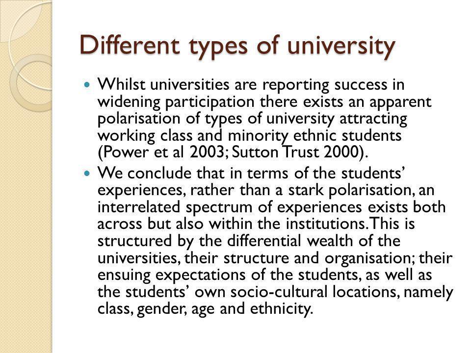 Different types of university