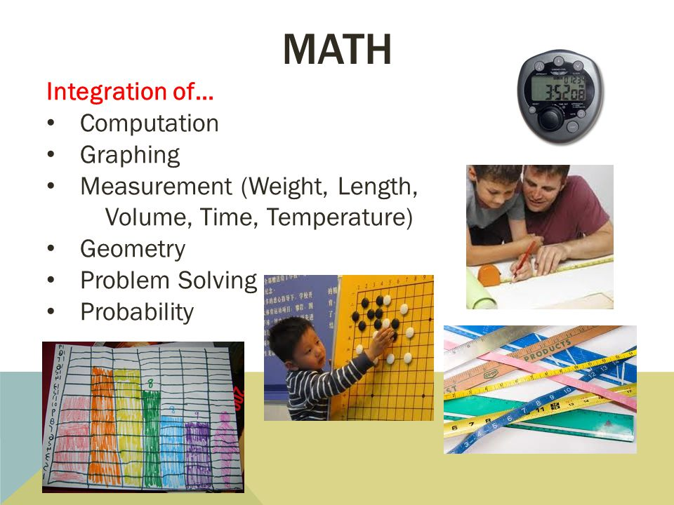 math Integration of… Computation Graphing Measurement (Weight, Length,