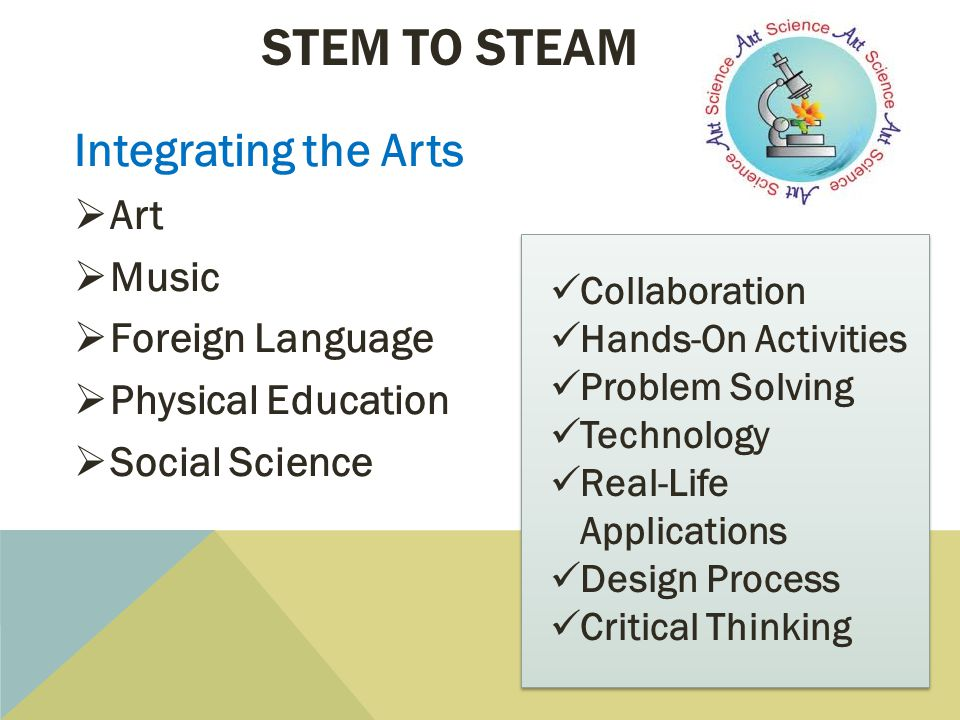 Stem to Steam Integrating the Arts Art Music Foreign Language