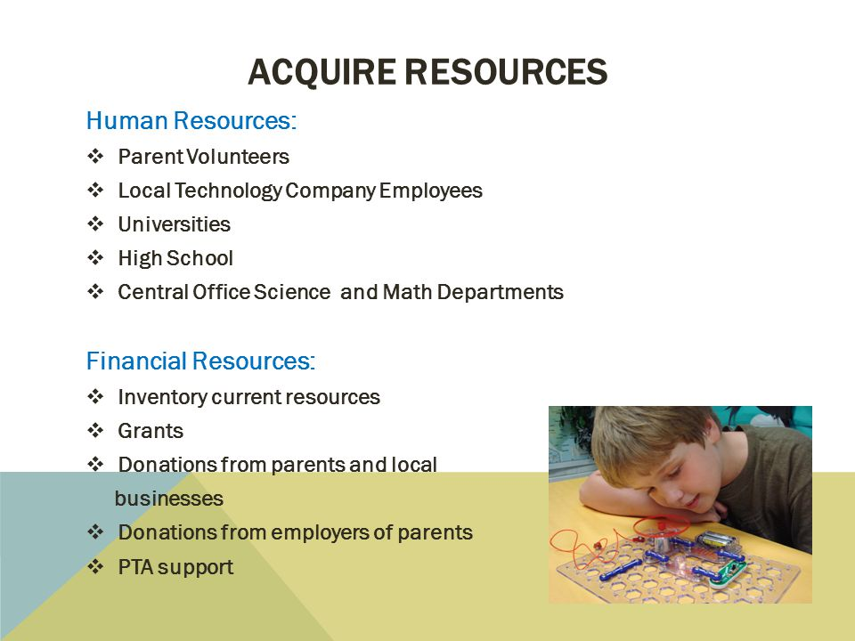 Acquire resources Human Resources: Financial Resources: