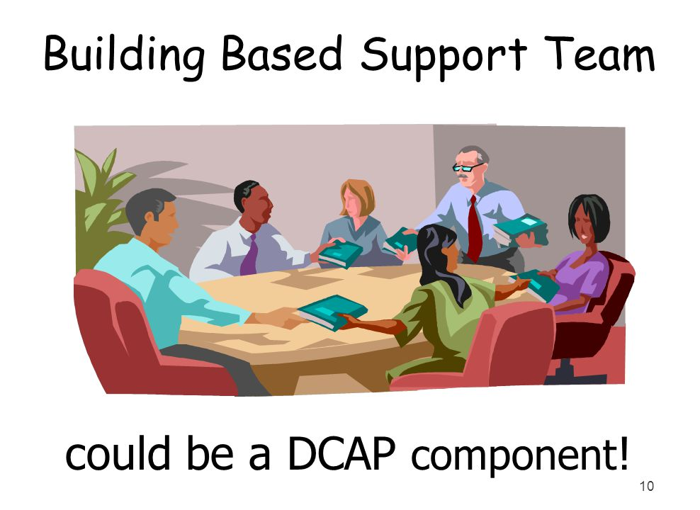 Building Based Support Team