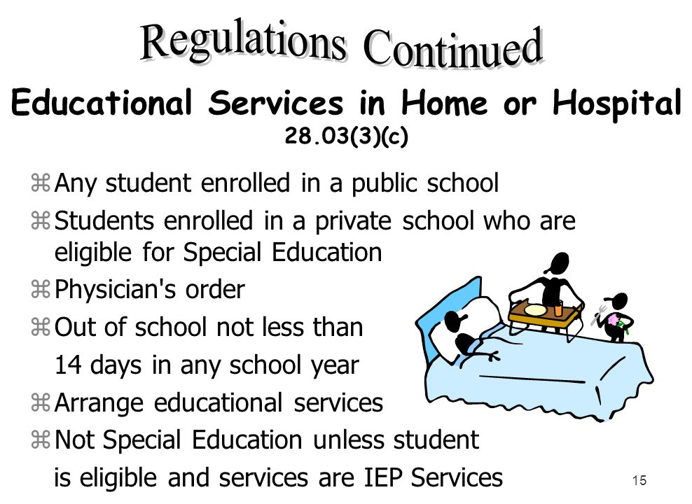 Educational Services in Home or Hospital 28.03(3)(c)