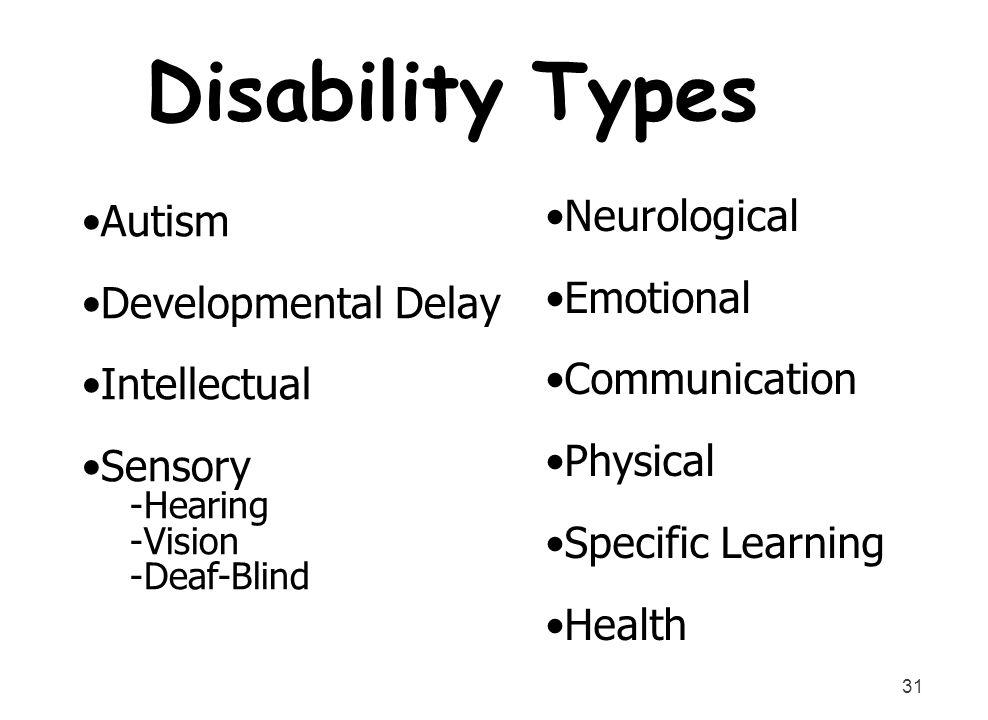 Disability Types Neurological Autism Emotional Developmental Delay