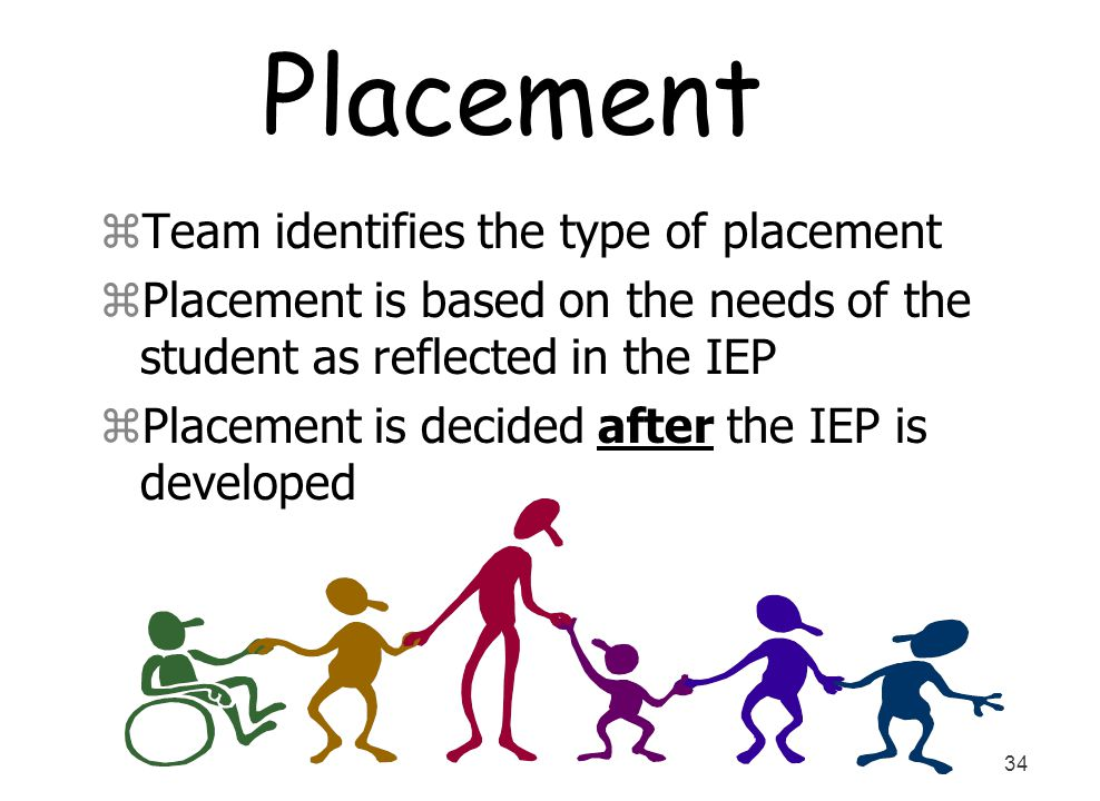 Placement Team identifies the type of placement