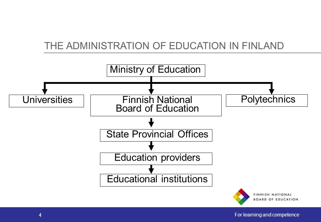 THE ADMINISTRATION OF EDUCATION IN FINLAND