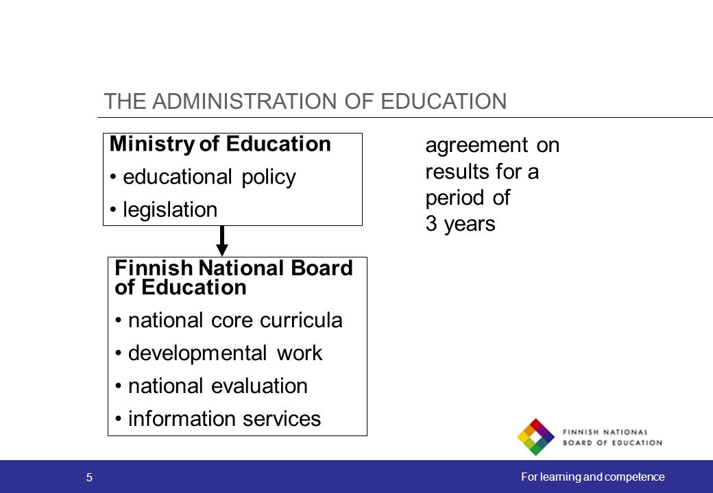 THE ADMINISTRATION OF EDUCATION