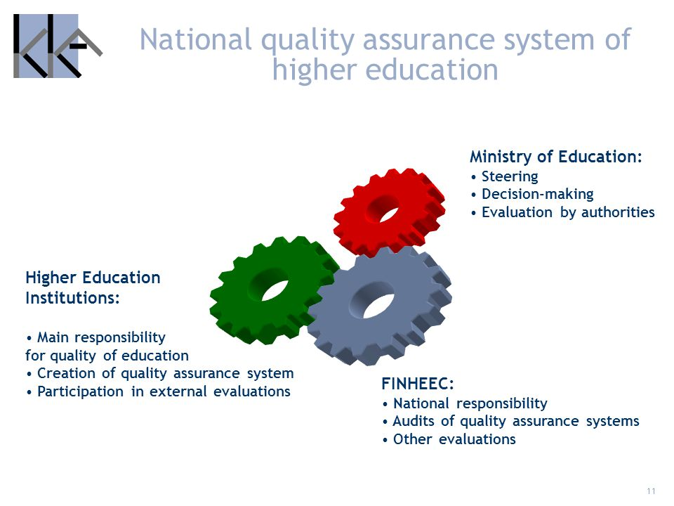 National quality assurance system of higher education