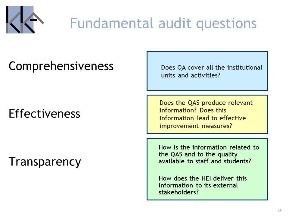 Fundamental audit questions