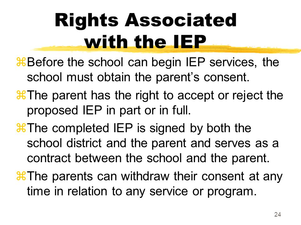 Rights Associated with the IEP