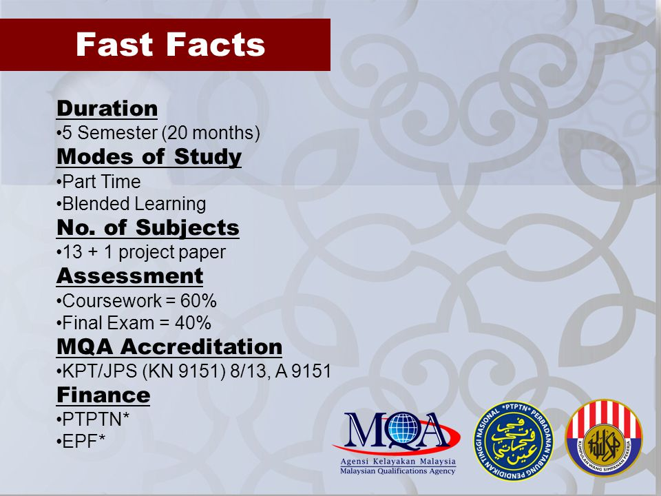 Fast Facts Duration Modes of Study No. of Subjects Assessment