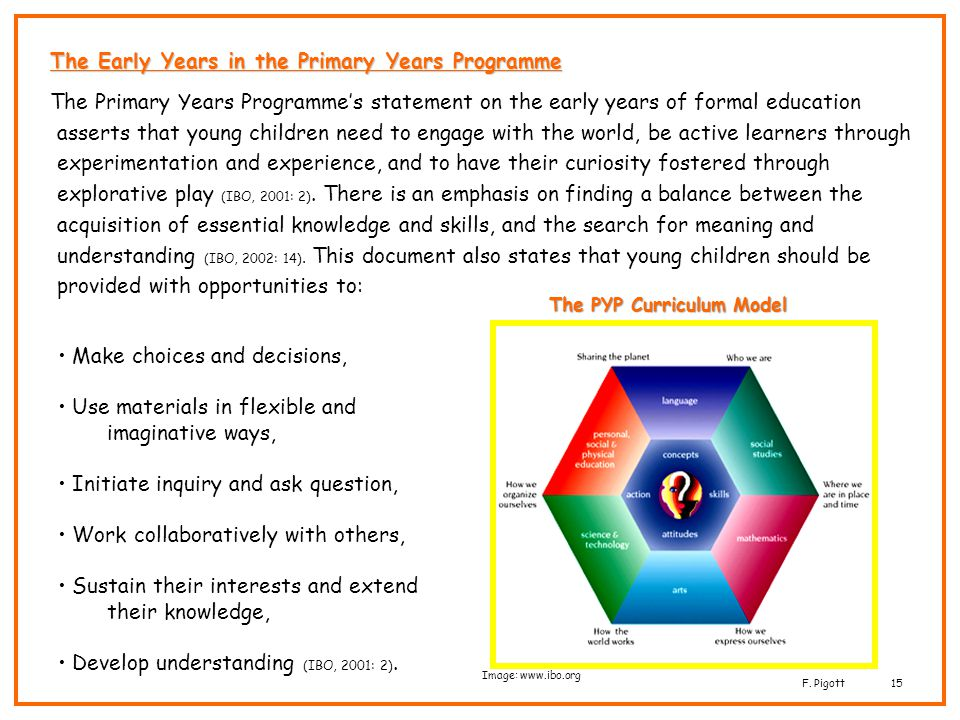 The PYP Curriculum Model